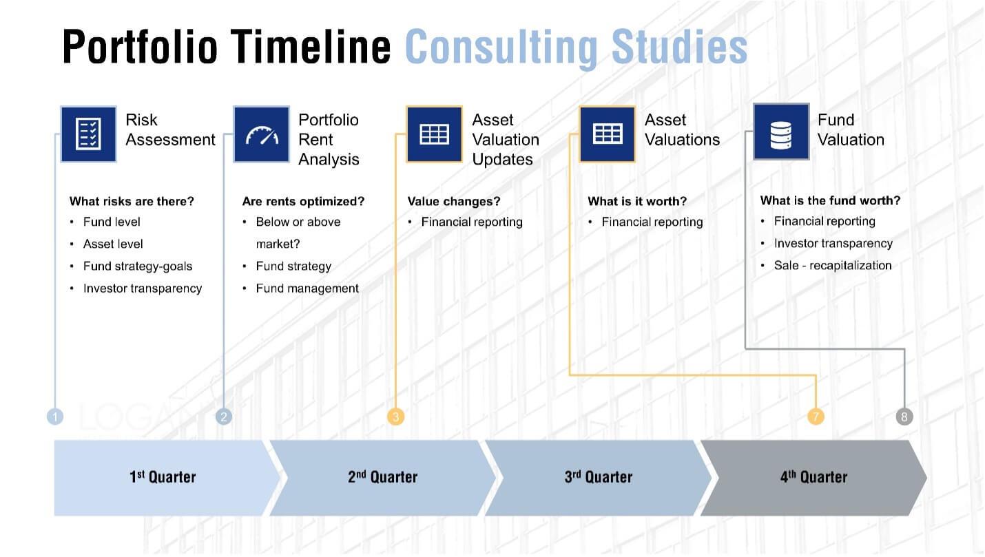 Consulting and Market Studies – Portfolio, Colombia